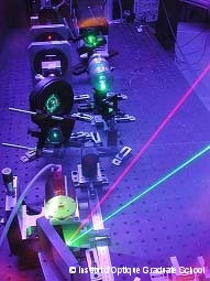 Laser accordable